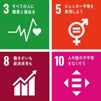 SDGs 社会