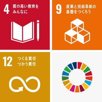 SDGs 品質管理